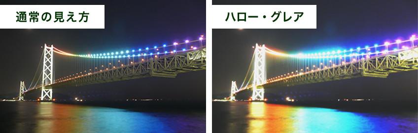 【画像】多焦点レンズの特性